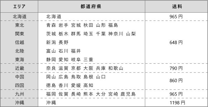 宅配の送料表